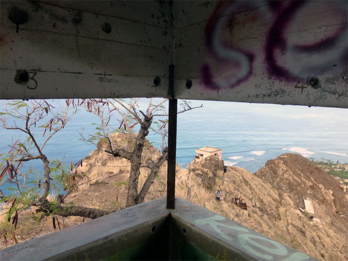 Pillbox view