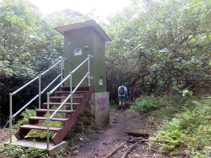 Rain gauge station